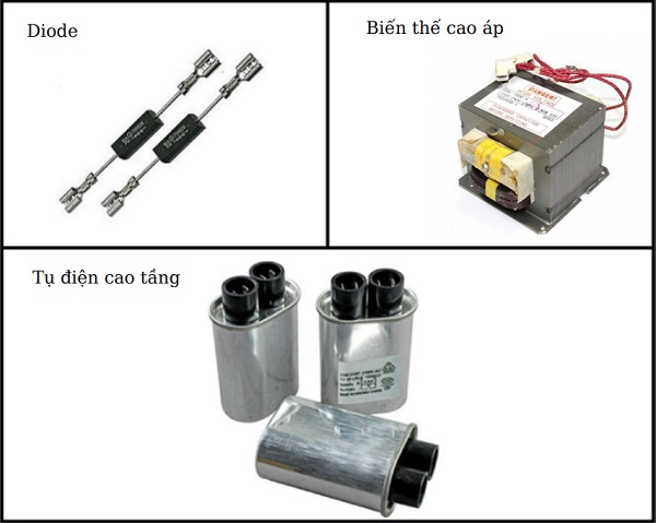 Kiểm tra tụ điện cao áp, biến thế cao áp và diode